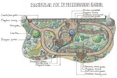 A Landscape By Design: Dr. Im Residence